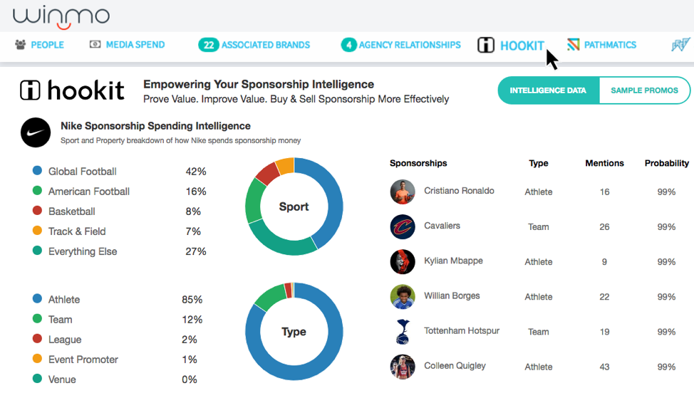 Hookit Partners With Winmo To Empower Sponsorship Sales